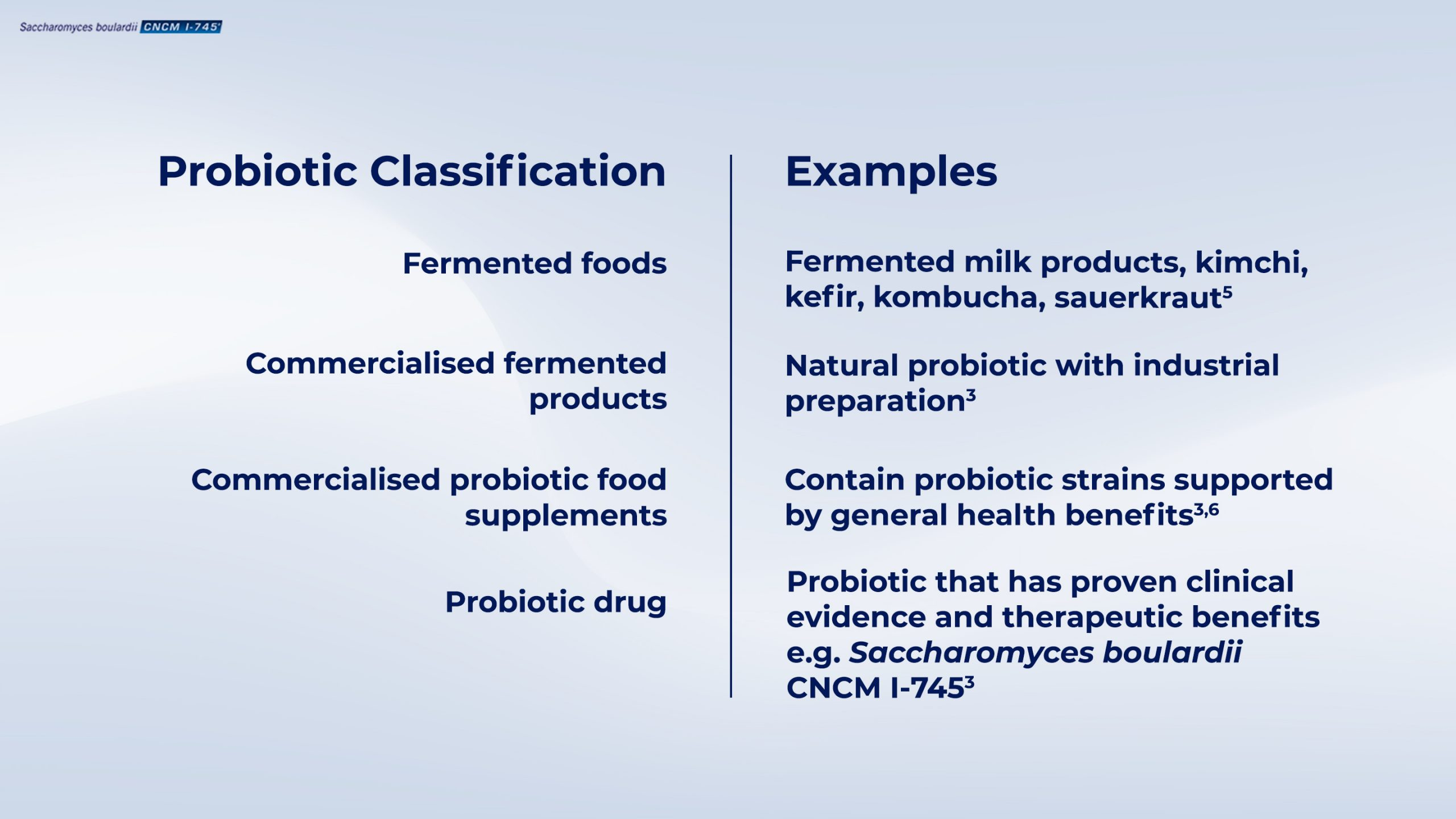 image https://www.saccharomycesboulardii.com/wp-content/uploads/2020/06/probiotic-classification-150x150.jpg