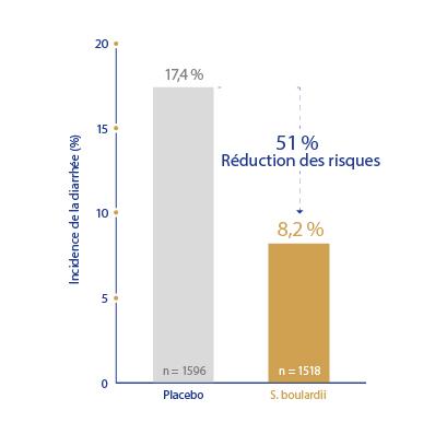 image https://www.saccharomycesboulardii.com/wp-content/uploads/2020/08/FIG-1.2-100-150x150.jpg