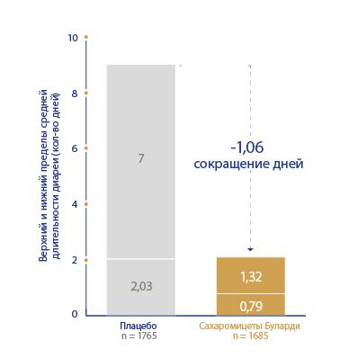image https://www.saccharomycesboulardii.com/wp-content/uploads/2020/08/FIG-5-100-1-150x150.jpg