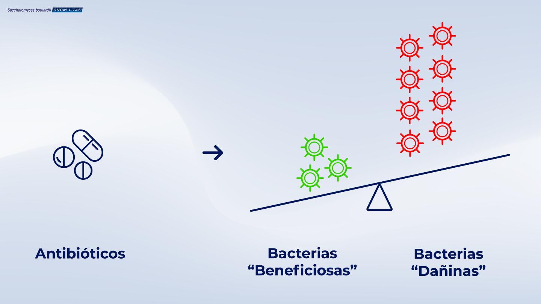 image https://www.saccharomycesboulardii.com/wp-content/uploads/2020/09/001_Article-AAD-1-150x150.png