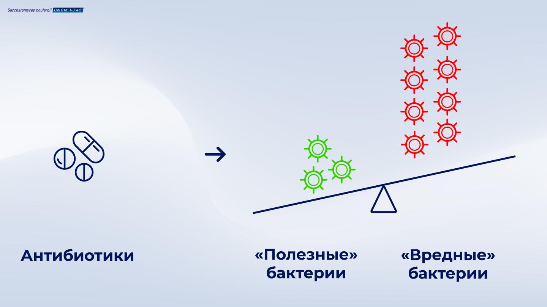 image https://www.saccharomycesboulardii.com/wp-content/uploads/2020/09/001_Article-AAD-2-150x150.png