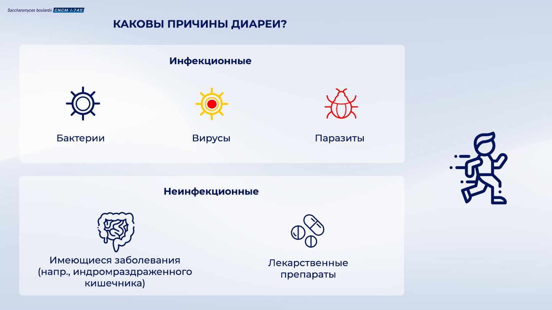 image https://www.saccharomycesboulardii.com/wp-content/uploads/2020/09/005_Article-FD-2-150x150.png