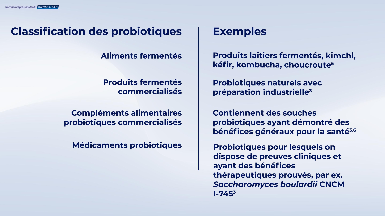 image https://www.saccharomycesboulardii.com/wp-content/uploads/2020/09/classification_Fr-1-150x150.png