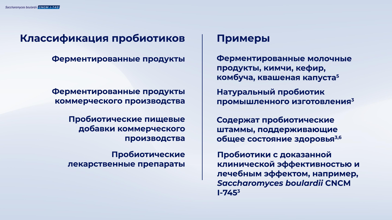 image https://www.saccharomycesboulardii.com/wp-content/uploads/2020/09/classification_Ru-1-150x150.png